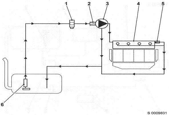 и топливных Renault Trafic