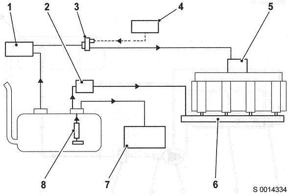 Топливный фильтр (только F4R